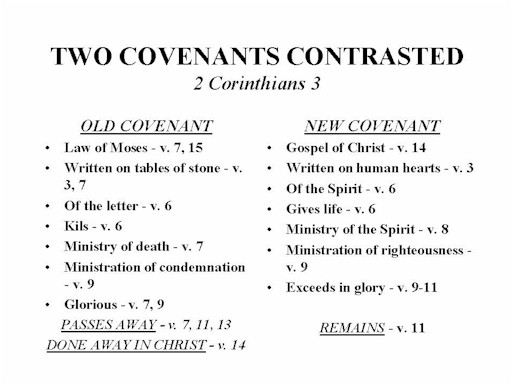 old testament covenant and new testament The transition period was to bring old testament israel (god's old covenant people) to the knowledge that their messiah had come this is god's way of doing things.